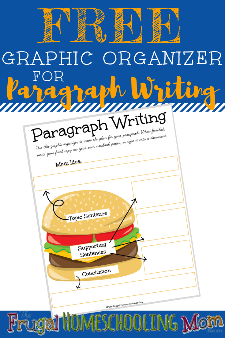 free printable How to teach homeschool paragraph writing using graphic organizer hamburger paragraphs